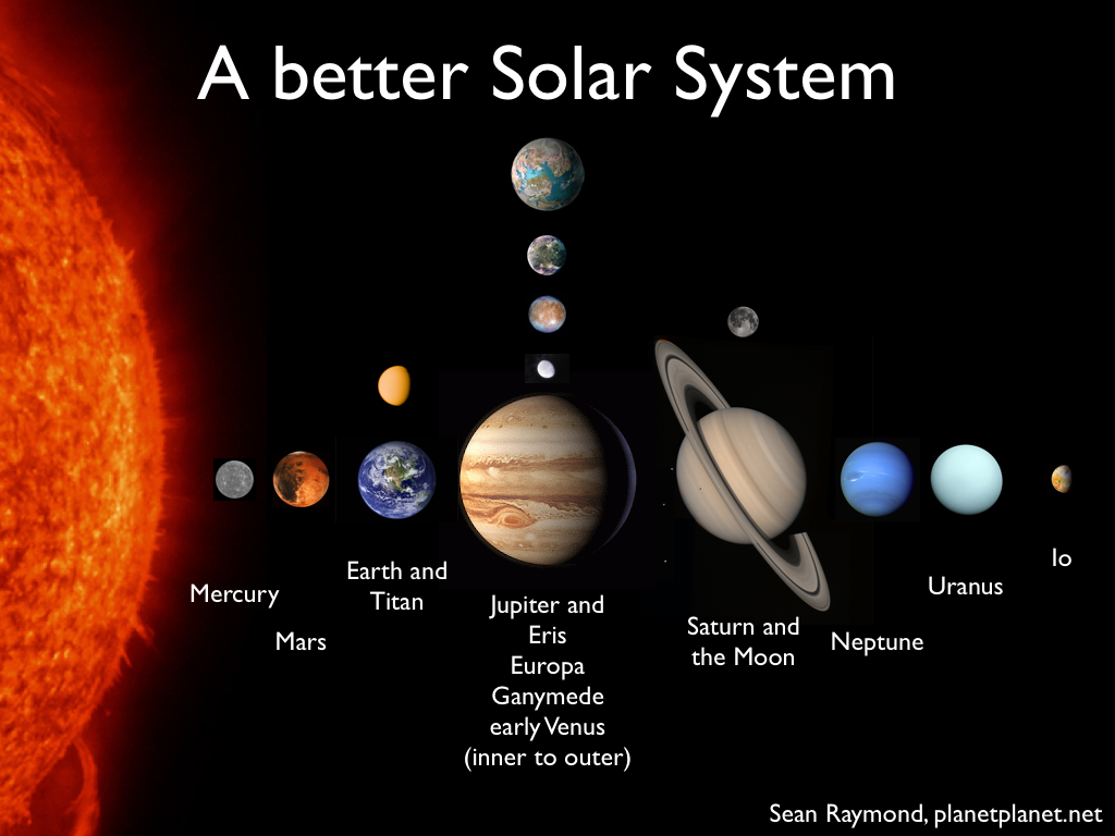 solar system builder - photo #33