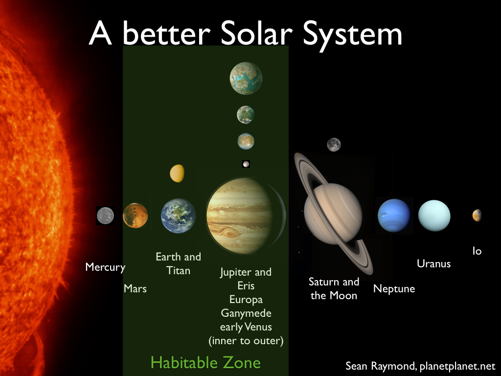 the 7 planets of solar system - photo #1