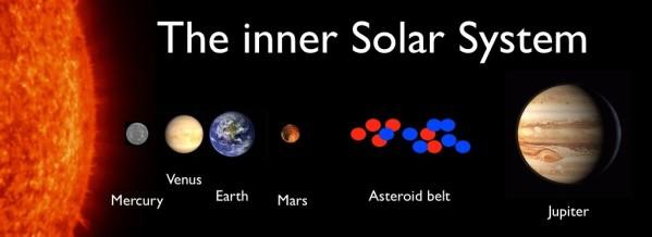 inner_solarsystem.001