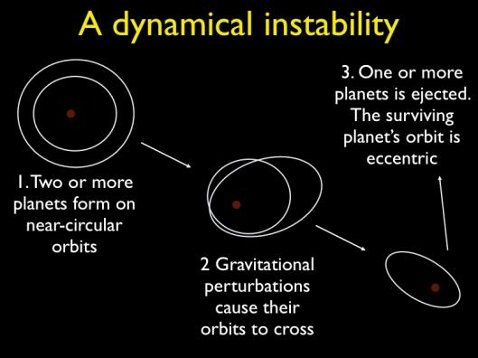 instability_illustration.013