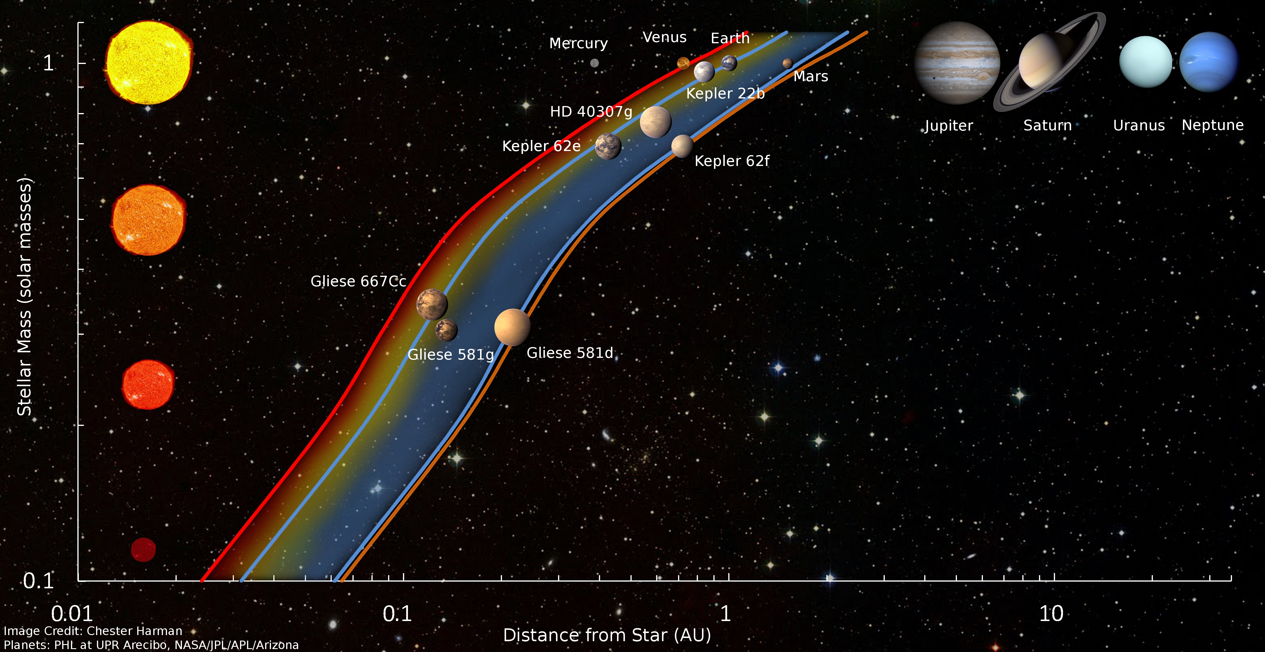 finding �baby earth� planets is easier than we thought