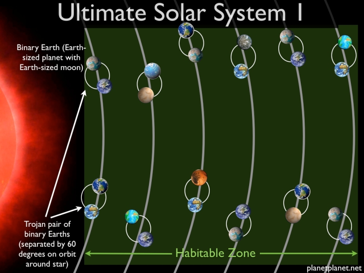 ultimate_solarsystem1.002