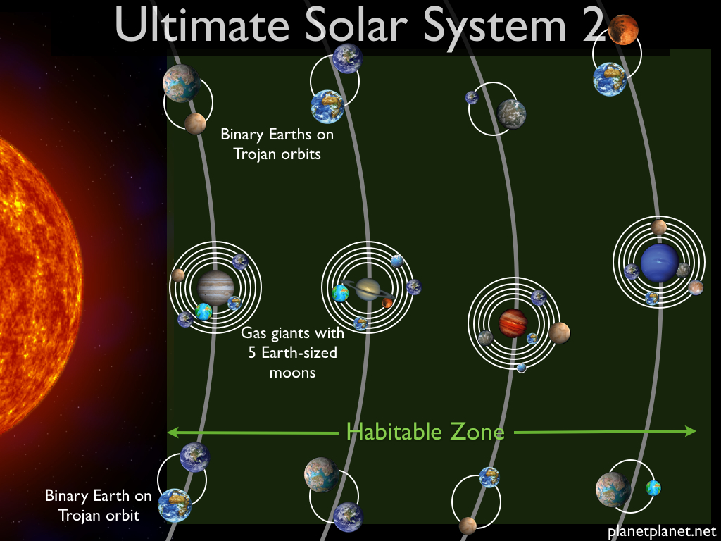 ultimate solar system -#main