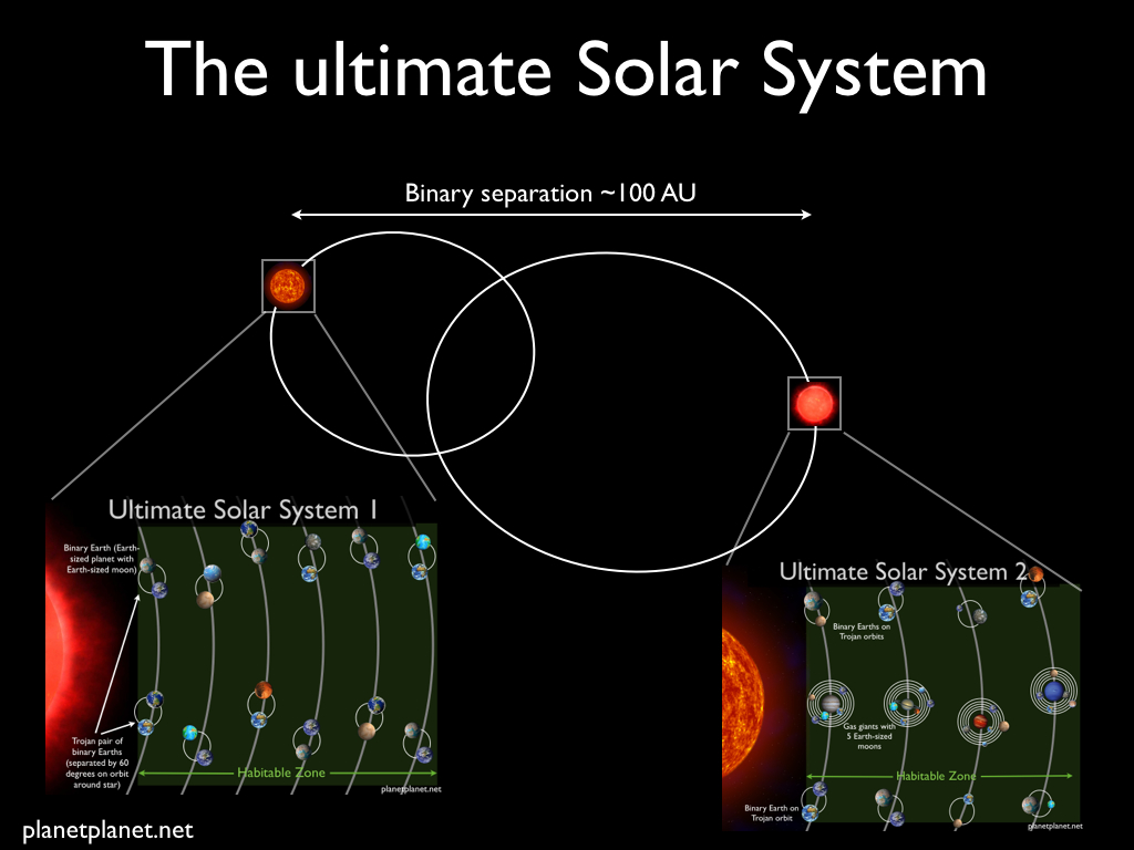 how did the solar system start - photo #42