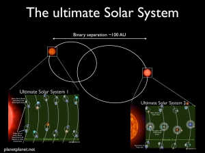 Building the ultimate Solar System part 5: putting the ...
