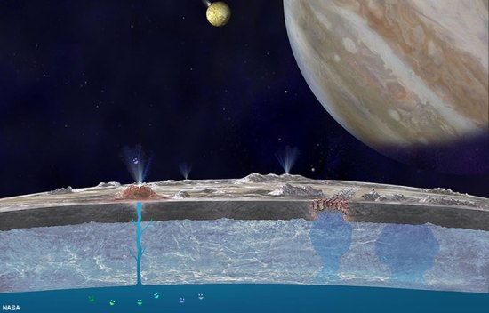 An artist's view of Europa's subsurface ocean.  Credit: NASA/JPL.