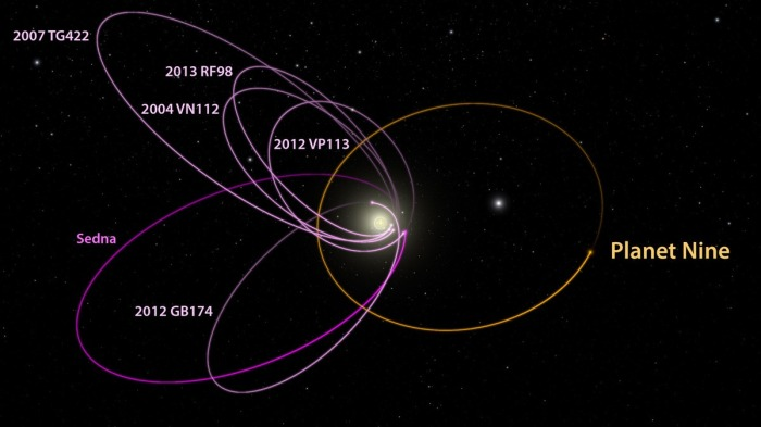 planet-9-orbit.jpg