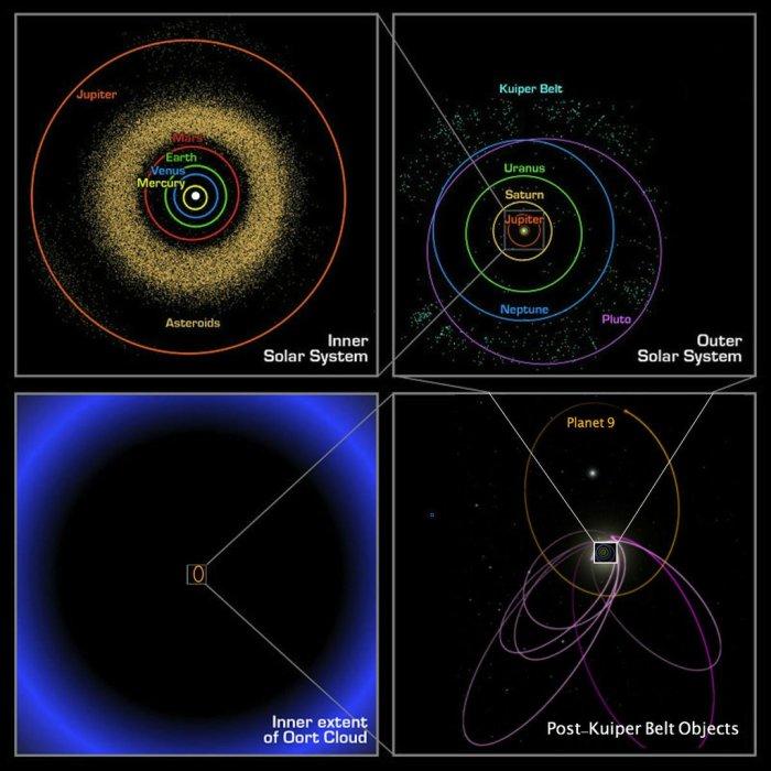 planet9_progressivezoom.jpg