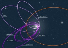 Orbit of Planet 9 and the detached Kuiper belt objects that