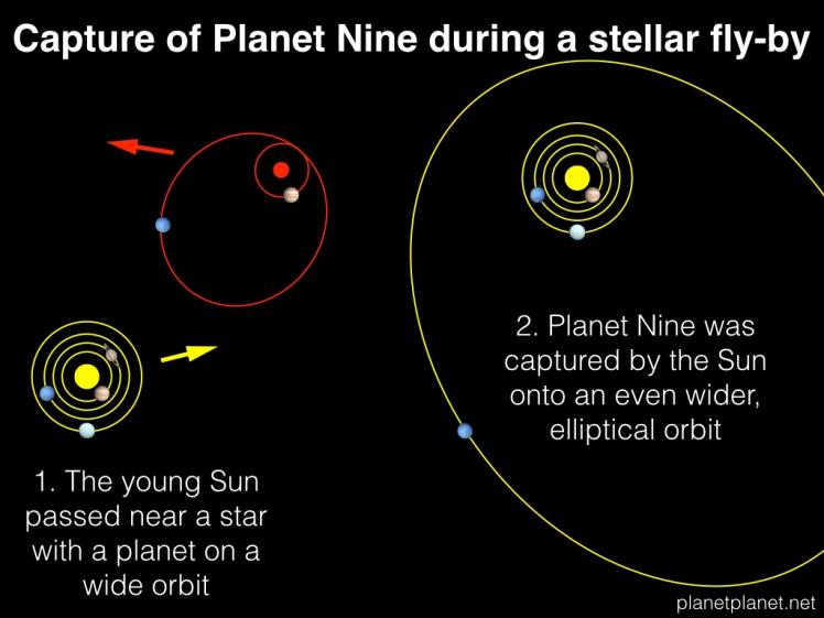 PlanetNine_kicks.004