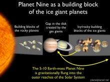 PlanetNine_kicks.005