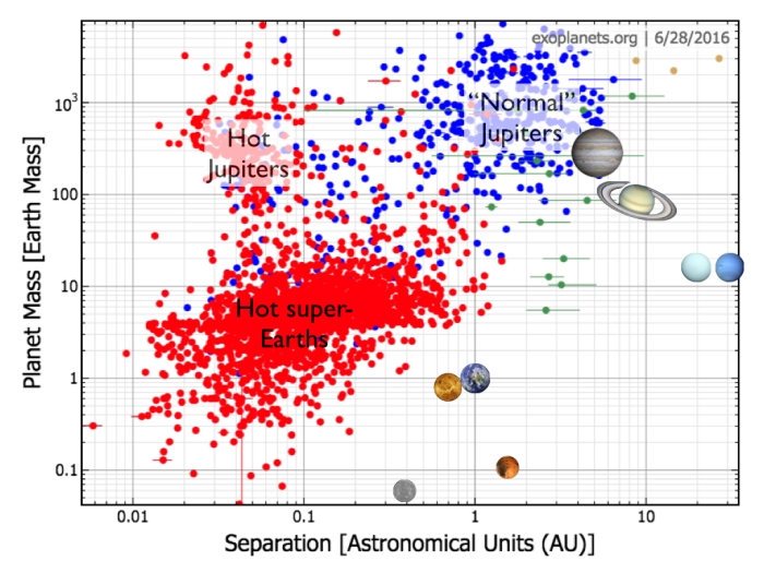 Unusual_Solar_System.003.jpg