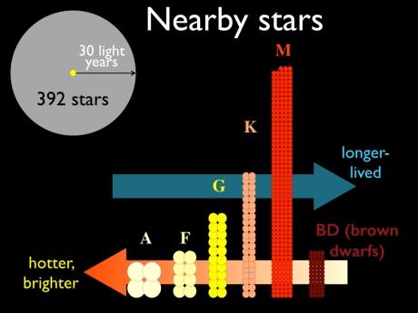 Unusual_Solar_System.005