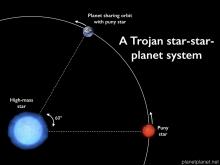 trojan_star-001