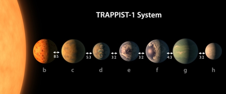 trappist1-sys_mmrs.jpg