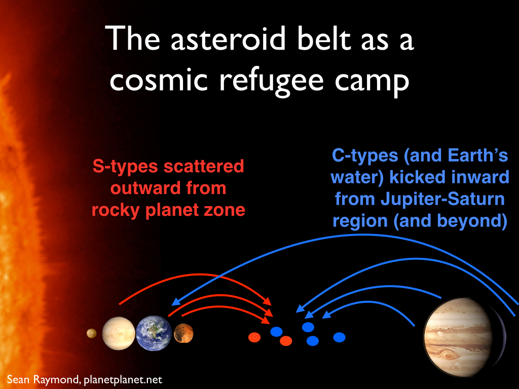 The asteroid belt a cosmic refugee camp planetplanet pooptronica Images