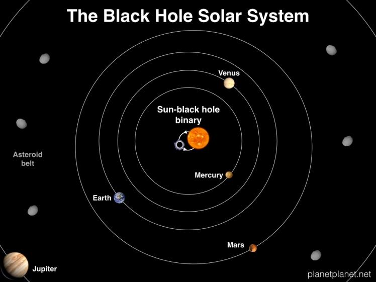 BlackHolePlanets.001.jpg