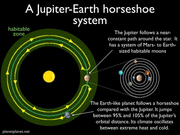 horseshoe_system.001