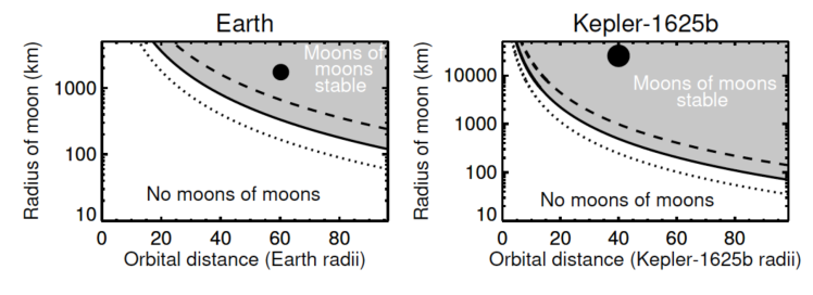 earth_k1625b_submoons.png
