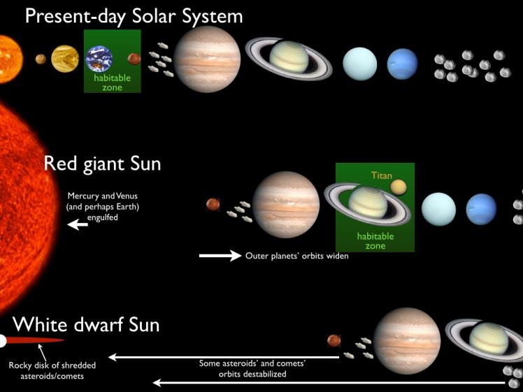 white_dwarf_pollution copy.003.jpg