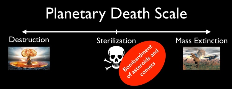planet_death_bombardment.jpg
