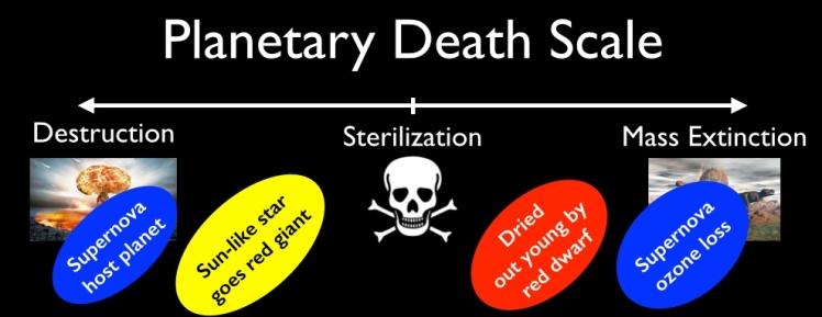 planet_death_evolving_star.jpg