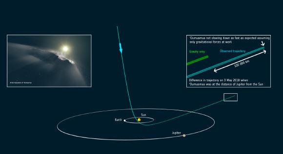image_6145_2-oumuamua