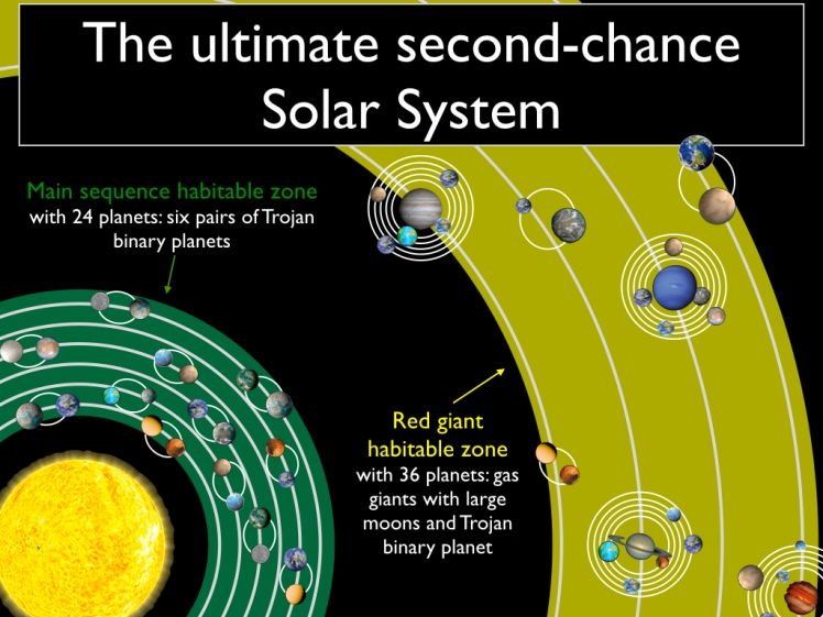 second_chance_ultimate_solar_system.001.jpg